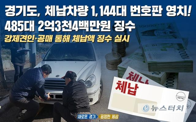 도, 자동차세 체납차량 1,144대 단속…