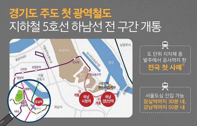 경기도 주도 첫 광역철도 '하남선' 27일 전 구간 개통‥서울도심 30분 내 진입